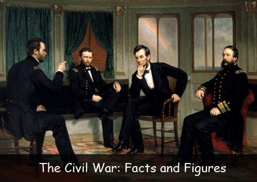 The Civil War: Facts and Figures
