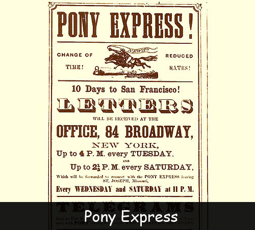 Getting to the West: Trains, Railways, and the Pony Express